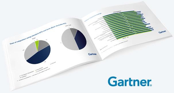 gartner-pdf